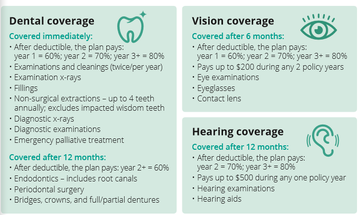 Aetna Dental Insurance with Added Vision and Hearing ...